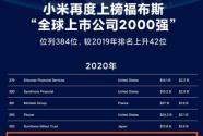 小米集团再登全球上市公司2000强,排名跃升至第384位