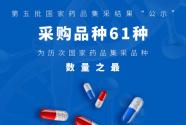 """第五批国家组织药品集采结果""""出炉"""" 拟中选药品平均降价56%"""
