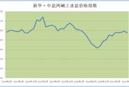 新華財經?指數∣6月份新華?中鹽兩堿工業鹽價格指數小幅下跌